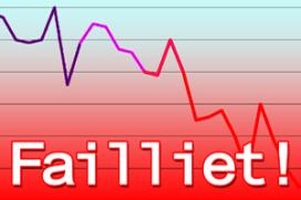 Kwart meer faillissementen; daling in horeca