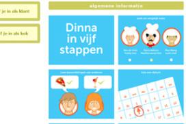 Dinna.nl koksplatform voor particuliere markt