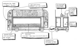 Friethoes bouwt duurzame frietwagen