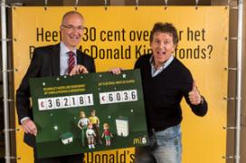 Recordbedrag voor kinderfonds
