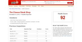 Yelp.com koppelt hygiënegegevens aan reviews