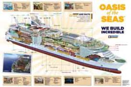 Grootste cruiseschip ter wereld naar Nederland