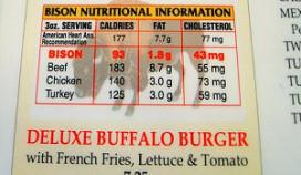 New York zet calorieën op het menu