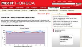 Vanaf nu omzetcijfers bedrijfschap op Missethoreca.nl