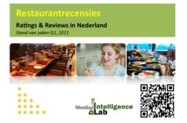 Restaurants scoren goed op recensiesites
