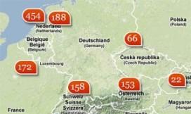 Micazu.nl deelt omzet bij cross selling