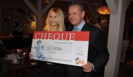 Alliance: 10.000 euro voor Energy4All