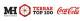 Terras Top 100 2016