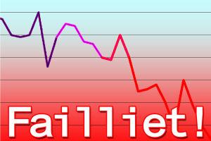 Aantal faillissementen horeca neemt toe