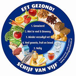 MVO herkent zich in nieuwe voedingsregels