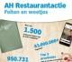Ahrestaurantactie 272x232 80x68