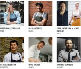 Blog: Roterende chef-koks