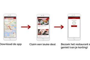 App tegen voedselverspilling restaurants