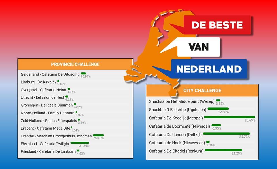 datingsite nederland Mixedmatchesnl is de eerste interraciale datingsite van nederland mixedmatchesnl is de datingsite waar blank en gekleurd nederland elkaar ontmoet.