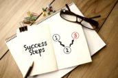 Bedrijf starten? Stappenplan: van marktonderzoek tot ontwerp