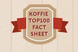 Vergelijk jouw koffiezaak met de Koffie Top 100
